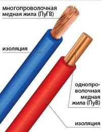 Провода ПуВ, ПуГВ
